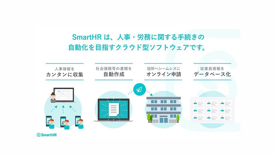 SmartHRのサービス概要について