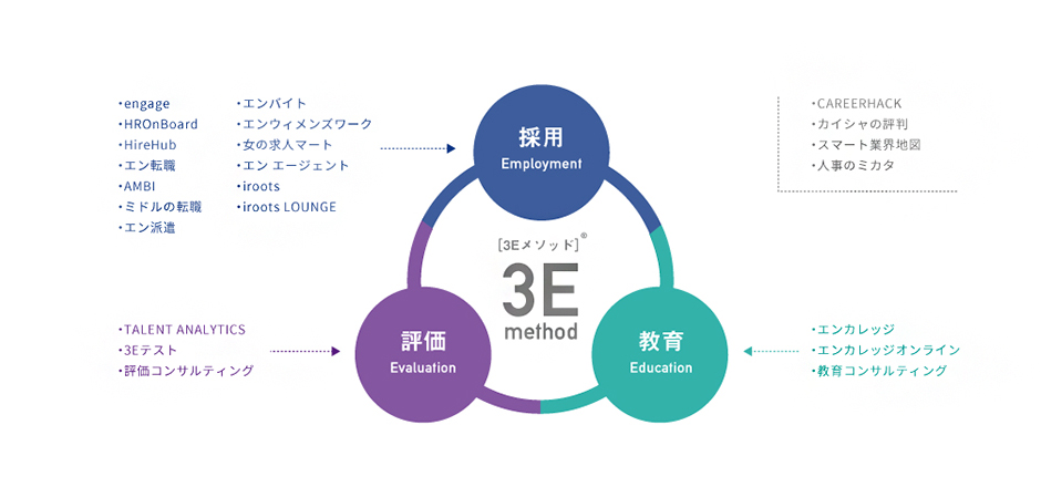 エン・ジャパン_採用_1