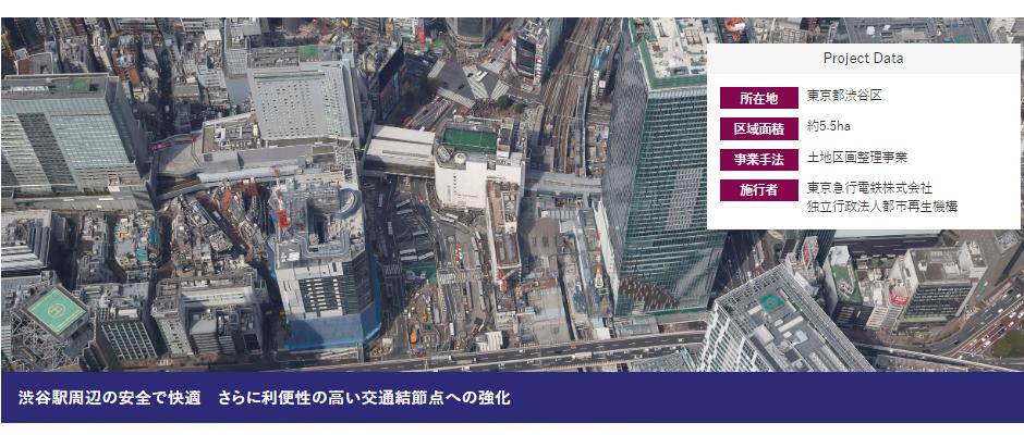 渋谷駅街区プロジェクト